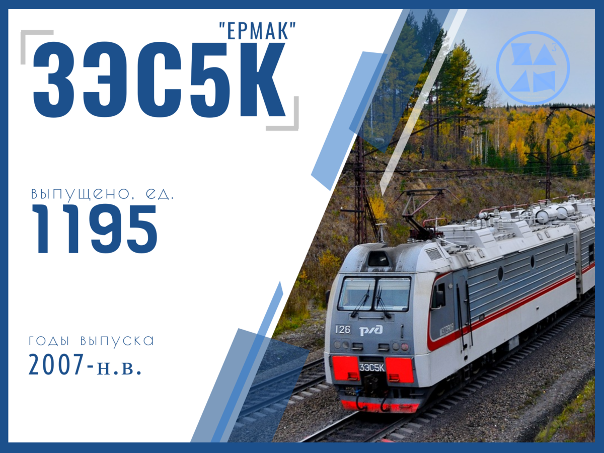 Russian Railways: News - Page 4 Scale_1200