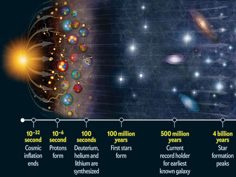 how galaxies are formed - 790×482