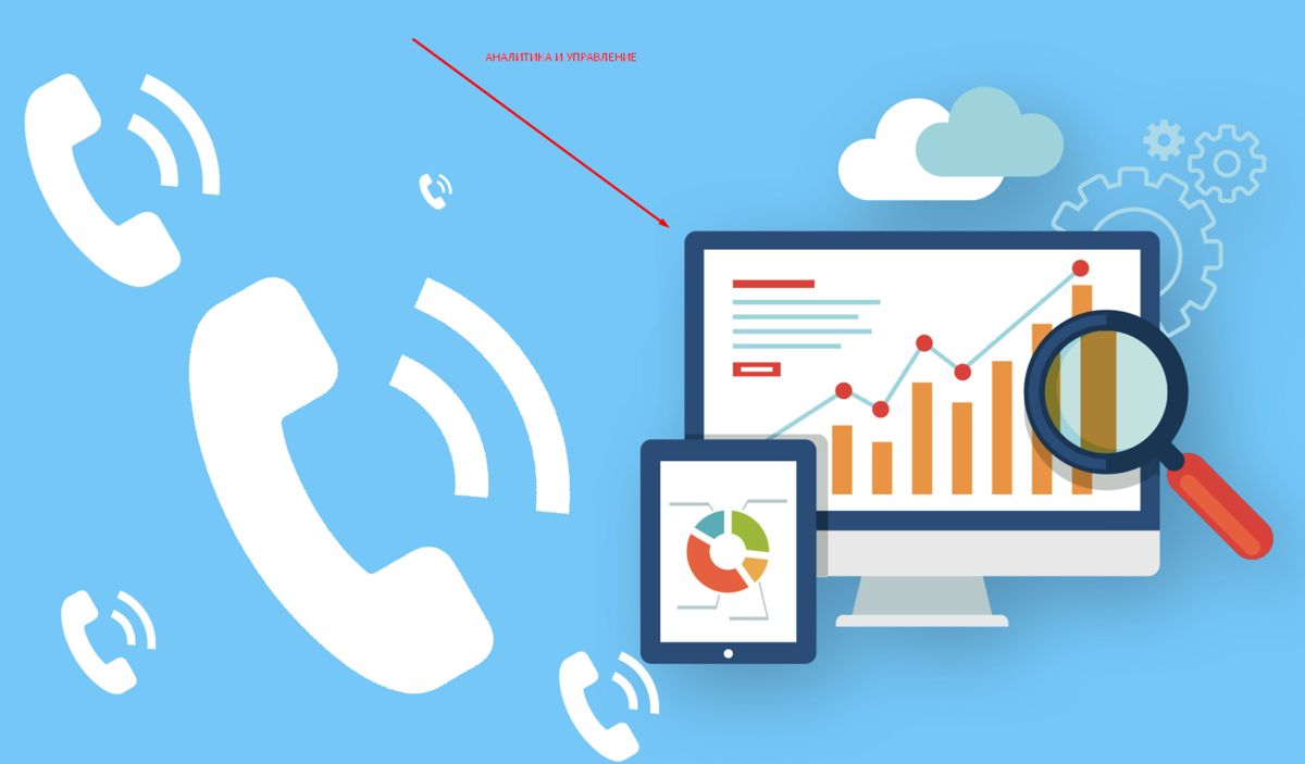 Call Tracking, CRM