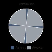 Dymaxion.svg