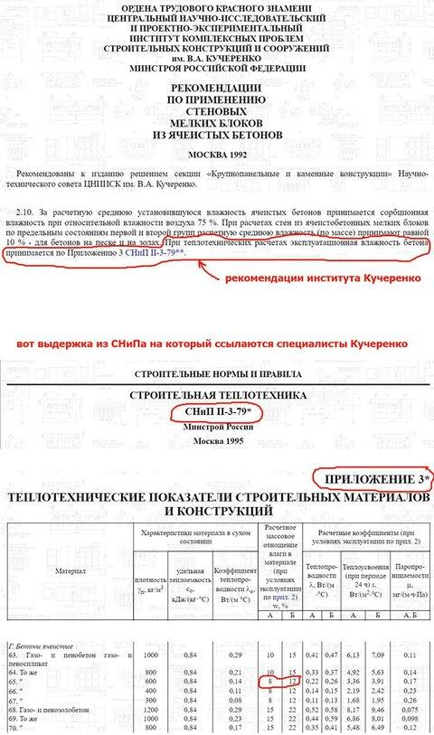 Рекомендации института Кучеренко.jpg