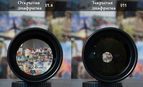 Open-Closed-Aperture.jpg