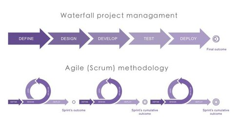 introduce-scrum-methodology-difference-waterfall.png
