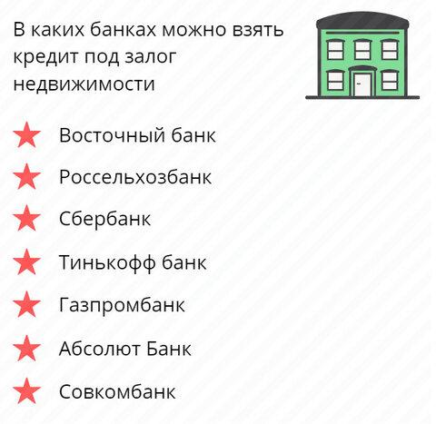 В каком банке можно под залог золото взять деньги как обманывают автосалоны в москве форум