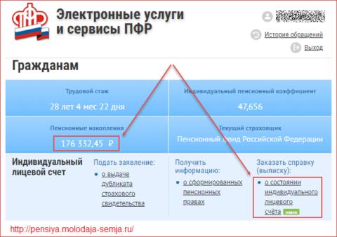 Как узнать накопительную часть пенсии в личном кабинете пенсионного фонда пенсионный фонд симферопольского района личный кабинет