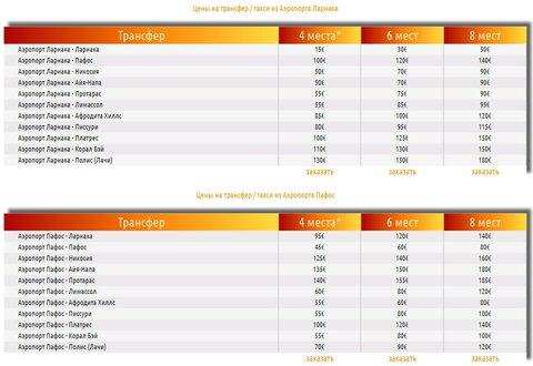 Цены такси из-в аэропортов Кипра.jpg