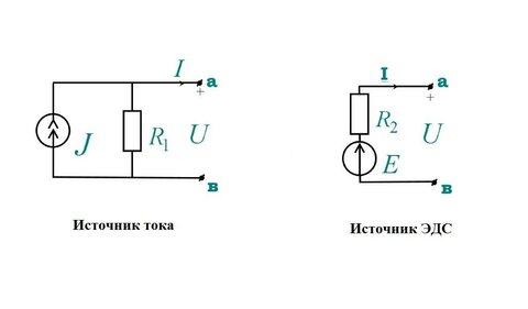 Схематическое изображение источника тока и ЭДС.jpg