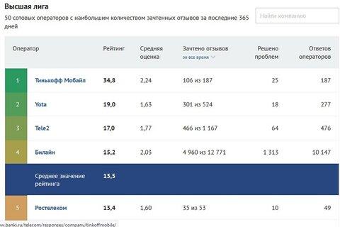 Почта-банк кредит наличными калькулятор 2020 уфа пенсионный