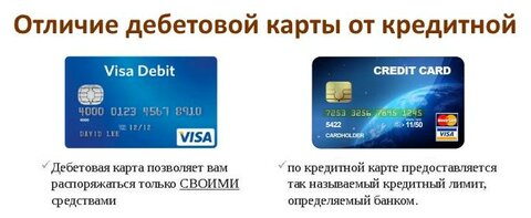 На дебетовой хранятся ваши деньги на кредитной деньги банка предоставленные вам взаймы под проценты