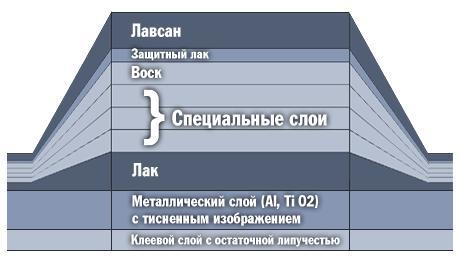 Нейтроник слои.png
