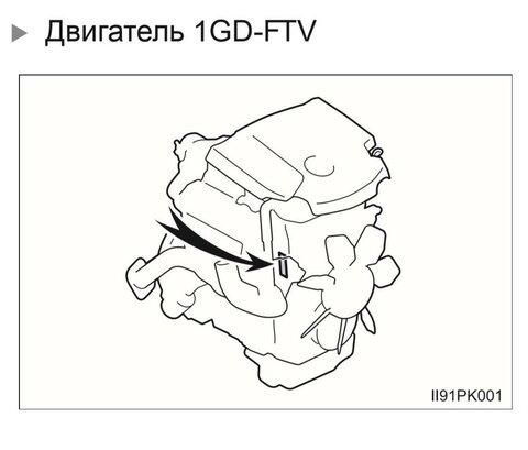 Двигатель 1GD.jpg