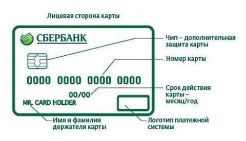 nomer-karty-e1510473584108.jpg