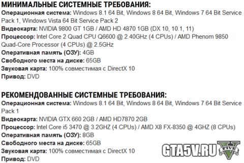 https://gta5v.ru/uploads/posts/2015-06/1434461872_trebovaniya-gta-5.png