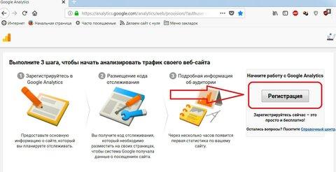 gugl_analitik_registracija_sajta.png