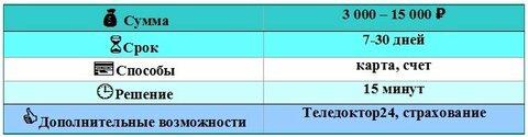 рено кредит украина