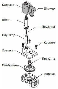 устройство клапана.jpg