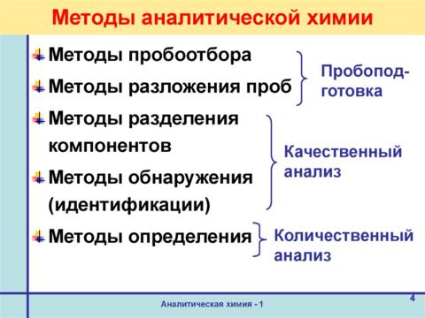 Примеры решения задач по тебе гравиметрический метод решения задач с функцией распределения
