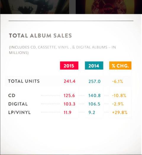 Общие число продаж