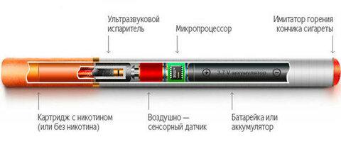 может ли взорваться hqd одноразовая электронная сигарета