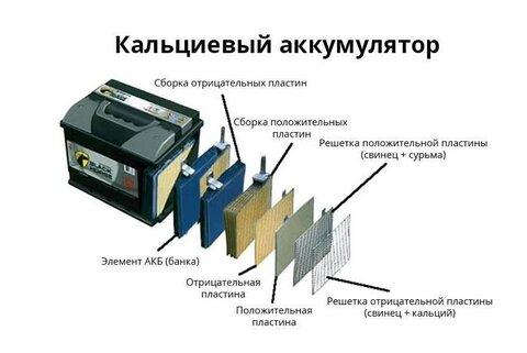 Кальциевый аккумулятор.jpg