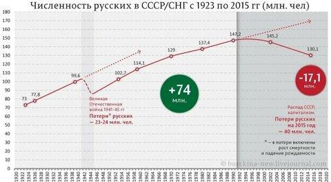 числ населения в России.jpg