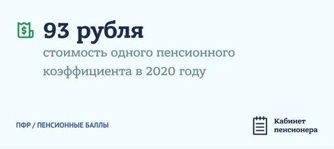 сбербанк официальный сайт спб вклады проценты 2020 кредит без документов только паспорт онлайн