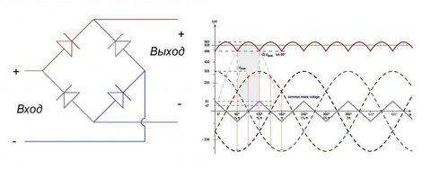 выпрямление диодным мостом.jpg