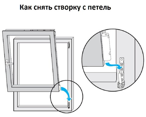 https://i0.wp.com/stroisam2.ru/wp-content/uploads/2017/03/remove-the-flap-from-the-lower-hinge-pin-plastic-window.jpg