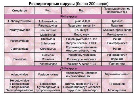 ОРВИ(2).jpg