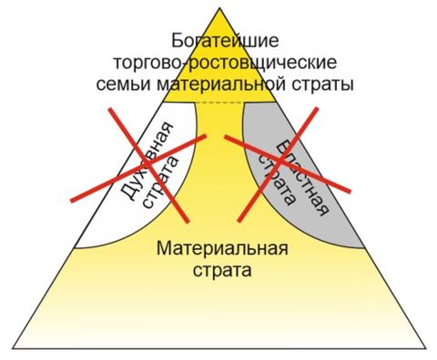 https://historiosophy.ru/wp-content/uploads/2018/05/5-1.png