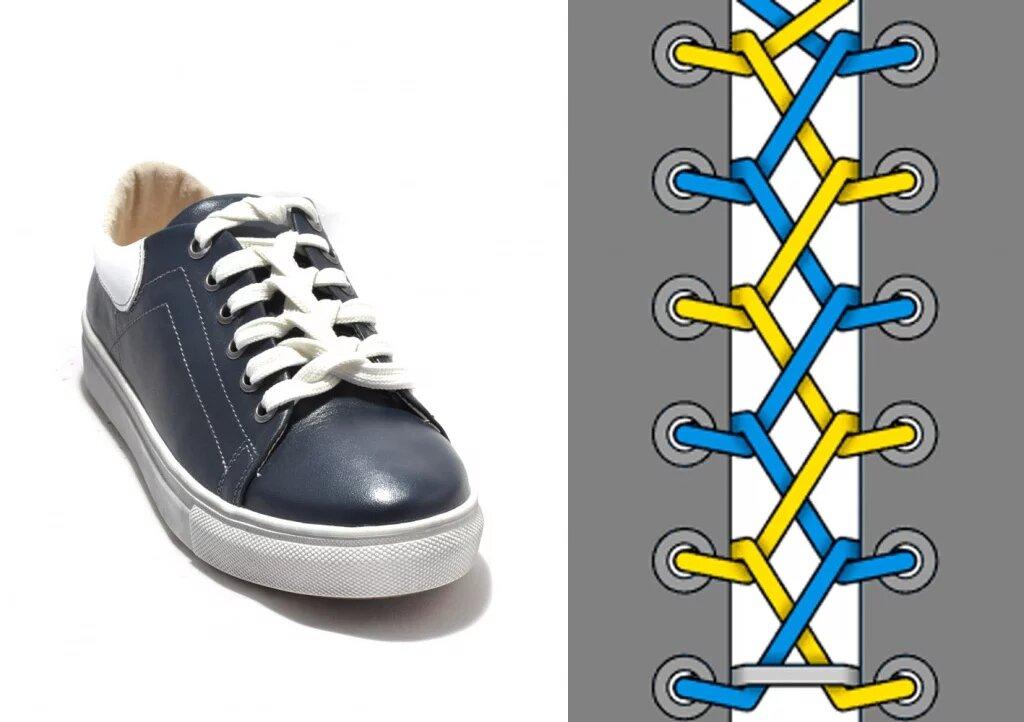 Красиво завязать шнурки в картинках создается непрозрачный