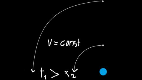 Расстояние уменьшилось => должна уменьшиться либо скорость, либо время обращения (либо всё вместе).