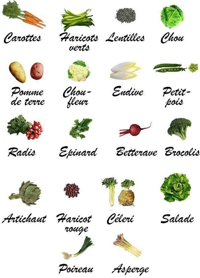 финальный овощи на французском в картинках открытым небом