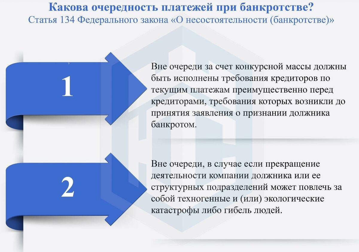3 очередь кредиторов при банкротстве
