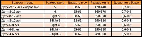 https://opt-829366.ssl.1c-bitrix-cdn.ru/upload/iblock/9be/9be00a0dc4786a7a2e43311a1833f274.jpg?1476965715176108