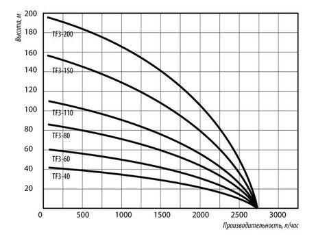 беламос график.png