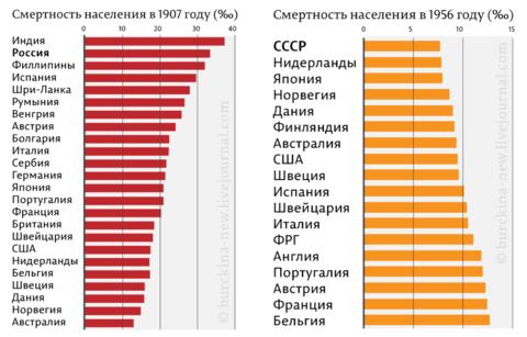 Смертность-населения-в-1907-году-(‰) (4).png