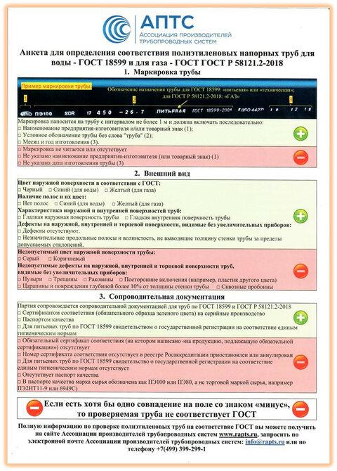 Чек-лист Фальсификат ТСТ.jpg
