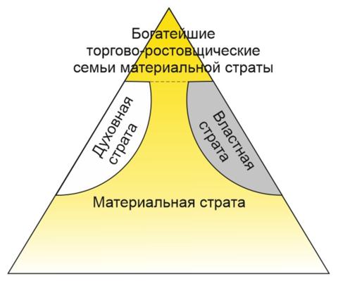 https://historiosophy.ru/wp-content/uploads/2018/05/3-1.png