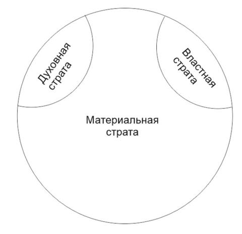 https://historiosophy.ru/wp-content/uploads/2018/05/4-1.png