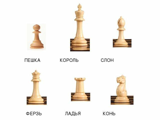 вот шахматные фигуры картинки с названиями на английском правило