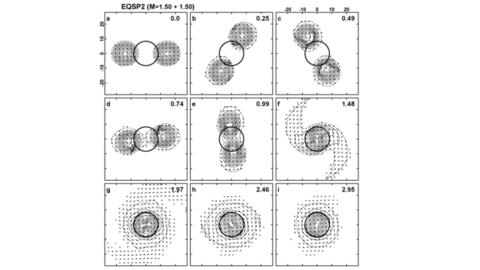 Пример спиральной траектории