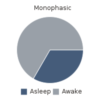 Monophasic.svg