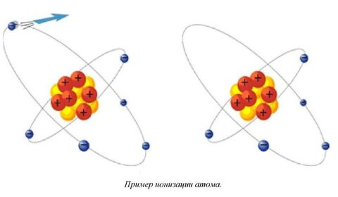 выход свободного электрона с орбиты атома.jpg