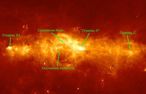 центр галактики с обозначениями..jpg