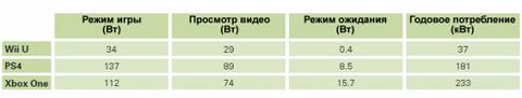 https://s.hi-news.ru/wp-content/uploads/2014/05/infographic_2-650x123.png