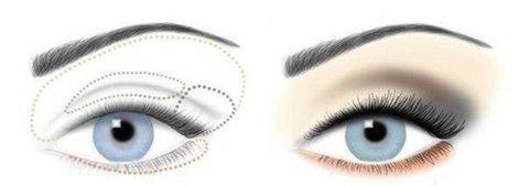 Правильное-нанесение-теней-для-увеличения-глаз.jpg
