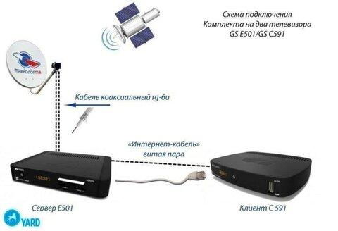 https://serviceyard.net/wp-content/uploads/2017/04/26426-podklyucheniya-trikolor-tv-odin-komplekt-na-dva-televizora-768x525.jpg