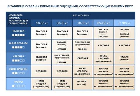 https://matrasburg.ru/upload/medialibrary/aa9/aa9d55b9278f887b40c7afd9300e21de.jpg