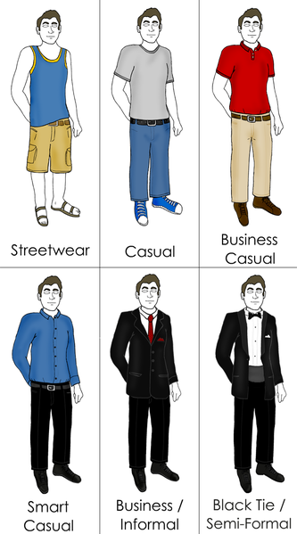 https://upload.wikimedia.org/wikipedia/commons/thumb/3/31/Male_dress_code_in_Western_culture.png/333px-Male_dress_code_in_Western_culture.png